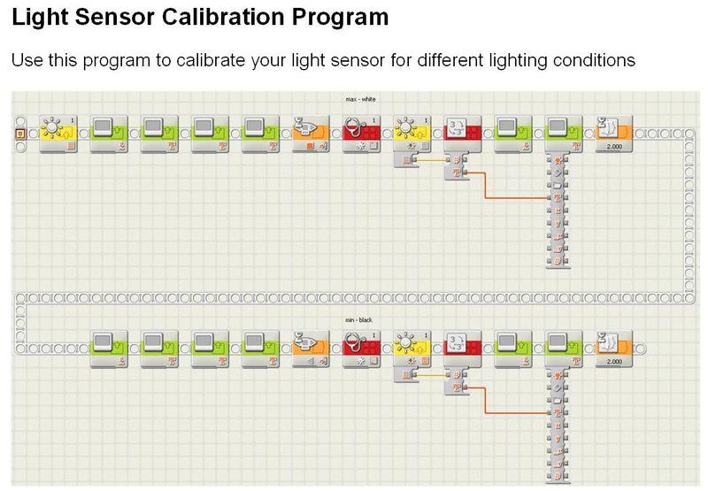 Light Sensor Calibration