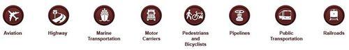 Transport Modes