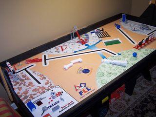 Robo Table for BLOG
